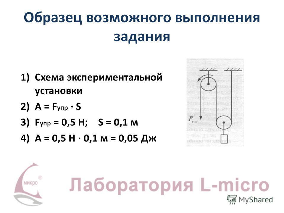 Образец возможного выполнения задания 1)Схема экспериментальной установки 2)A = F упр · S 3)F упр = 0,5 Н; S = 0,1 м 4)A = 0,5 Н · 0,1 м = 0,05 Дж