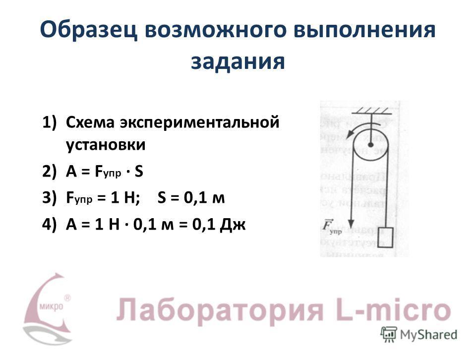 Образец возможного выполнения задания 1)Схема экспериментальной установки 2)A = F упр · S 3)F упр = 1 Н; S = 0,1 м 4)A = 1 Н · 0,1 м = 0,1 Дж
