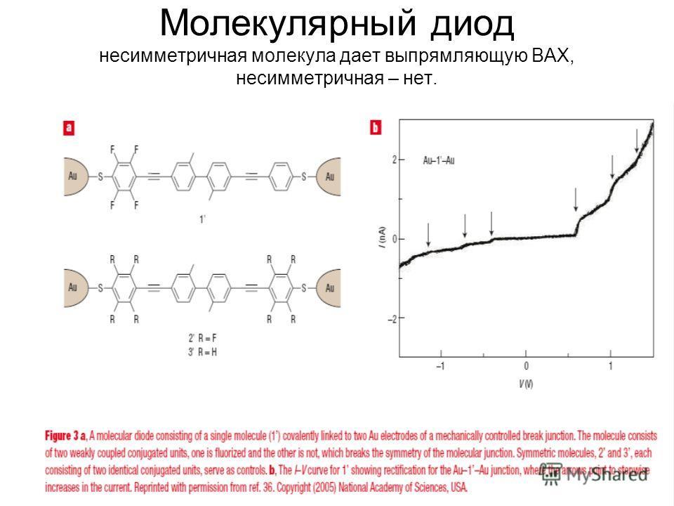 Молекулярный диод несимметричная молекула дает выпрямляющую ВАХ, несимметричная – нет.