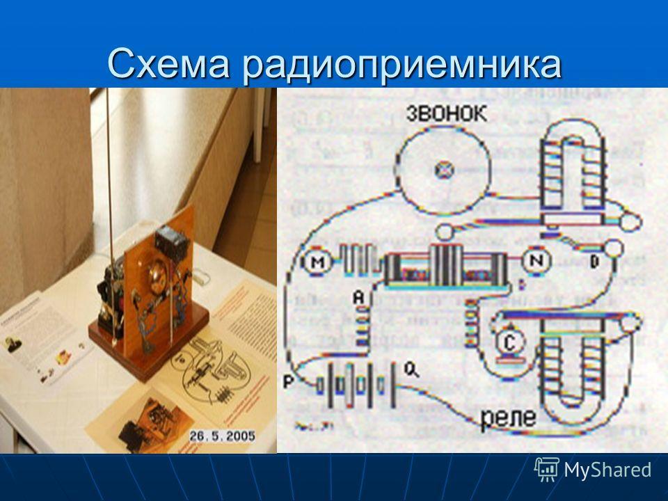 В самом общем виде принцип работы радиоприёмника выглядит так: колебания электромагнитного поля (смесь полезного радиосигнала и помех разного происхождения) наводят в антенне переменный электрический ток; полученные таким образом электрические колеба