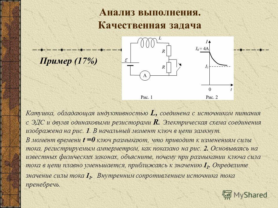 Анализ выполнения. Качественная задача Катушка, обладающая индуктивностью L, соединена с источником питания с ЭДС и двумя одинаковыми резисторами R. Электрическая схема соединения изображена на рис. 1. В начальный момент ключ в цепи замкнут. В момент