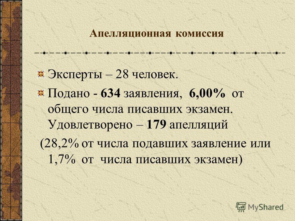 Апелляционная комиссия Эксперты – 28 человек. Подано - 634 заявления, 6,00% от общего числа писавших экзамен. Удовлетворено – 179 апелляций (28,2% от числа подавших заявление или 1,7% от числа писавших экзамен)