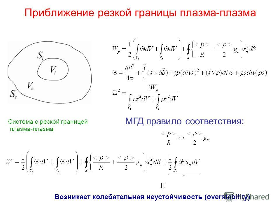Приближение резкой границы плазма-плазма Система с резкой границей плазма-плазма МГД правило соответствия: Возникает колебательная неустойчивость (overstability)