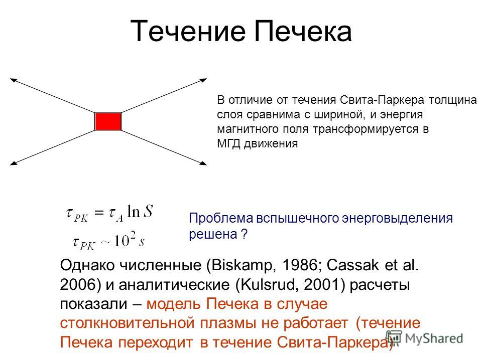 Течение Печека В отличие от течения Свита-Паркера толщина слоя сравнима с шириной, и энергия магнитного поля трансформируется в МГД движения Проблема вспышечного энерговыделения решена ? Однако численные (Biskamp, 1986; Cassak et al. 2006) и аналитич