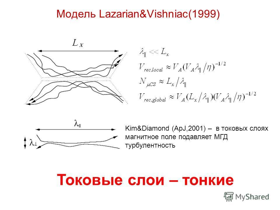 Модель Lazarian&Vishniac(1999) Токовые слои – тонкие Kim&Diamond (ApJ,2001) – в токовых слоях магнитное поле подавляет МГД турбулентность