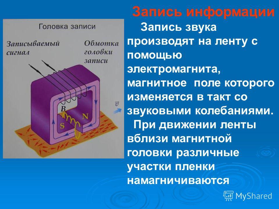 Запись информации Запись звука производят на ленту с помощью электромагнита, магнитное поле которого изменяется в такт со звуковыми колебаниями. При движении ленты вблизи магнитной головки различные участки пленки намагничиваются