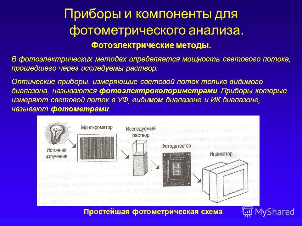 Приборы и компоненты для фотометрического анализа. Простейшая фотометрическая схема Фотоэлектрические методы. В фотоэлектрических методах определяется мощность светового потока, прошедшего через исследуемы раствор. Оптические приборы, измеряющие свет