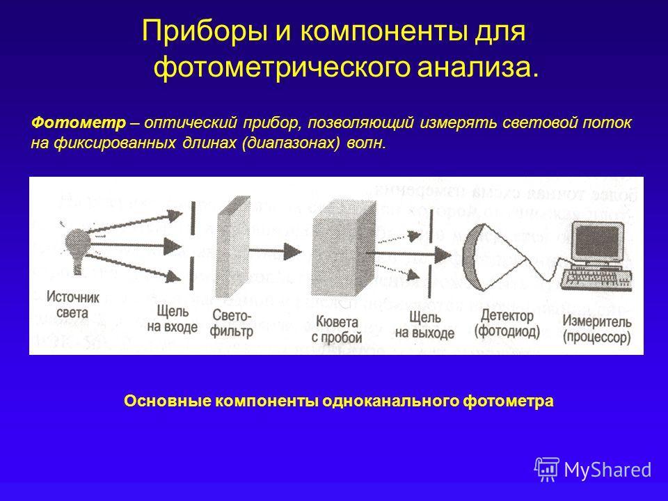 фотометрического анализа.