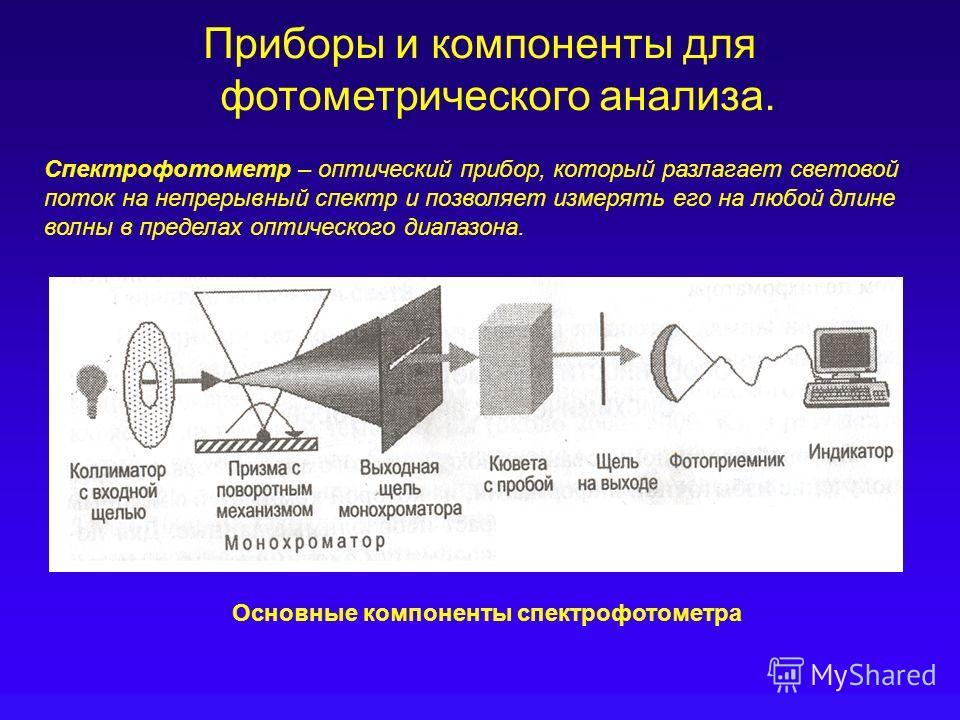 Приборы и компоненты для фотометрического анализа. Спектрофотометр – оптический прибор, который разлагает световой поток на непрерывный спектр и позволяет измерять его на любой длине волны в пределах оптического диапазона. Основные компоненты спектро