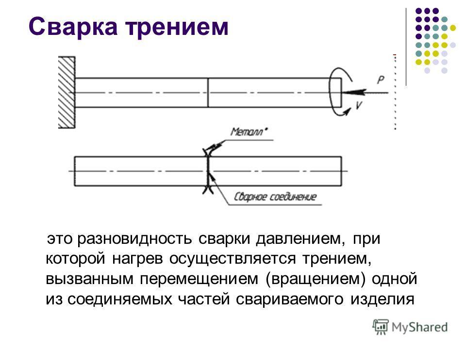 Сварка трением это разновидность сварки давлением, при которой нагрев осуществляется трением, вызванным перемещением (вращением) одной из соединяемых частей свариваемого изделия