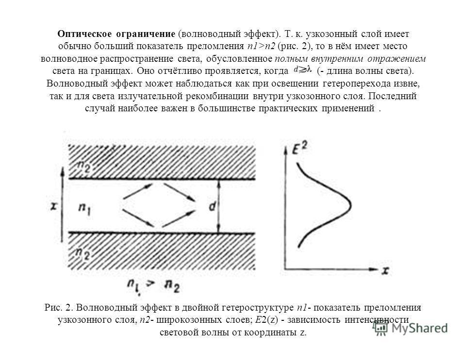Оптическое ограничение (волноводный эффект). T. к. узкозонный слой имеет обычно больший показатель преломления n1>n2 (рис. 2), то в нём имеет место волноводное распространение света, обусловленное полным внутренним отражением света на границах. Оно о