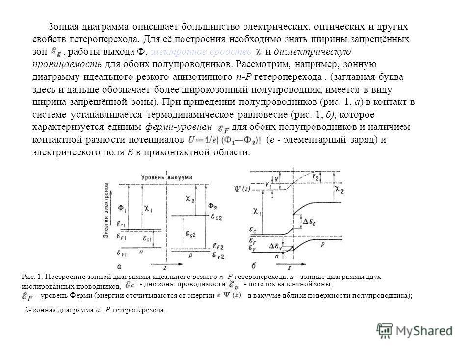 Зонная диаграмма описывает большинство электрических, оптических и других свойств гетероперехода. Для её построения необходимо знать ширины запрещённых зон, работы выхода Ф, электронное сродство и диэлектрическую проницаемость для обоих полупроводник