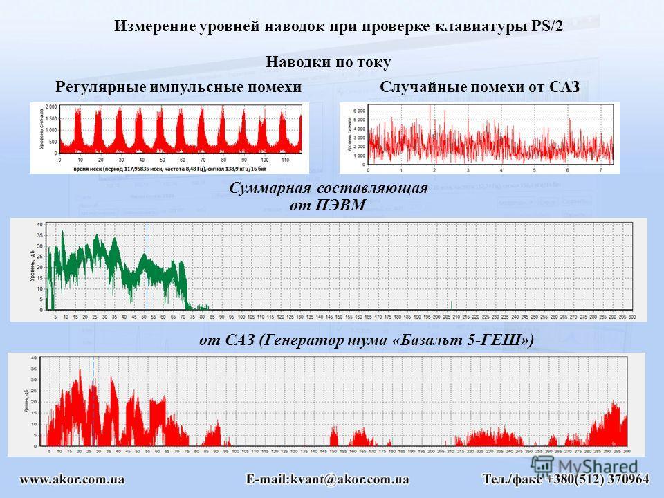 Суммарная составляющая Наводки по току от САЗ (Генератор шума «Базальт 5-ГЕШ») Регулярные импульсные помехиСлучайные помехи от САЗ Измерение уровней наводок при проверке клавиатуры PS/2 от ПЭВМ