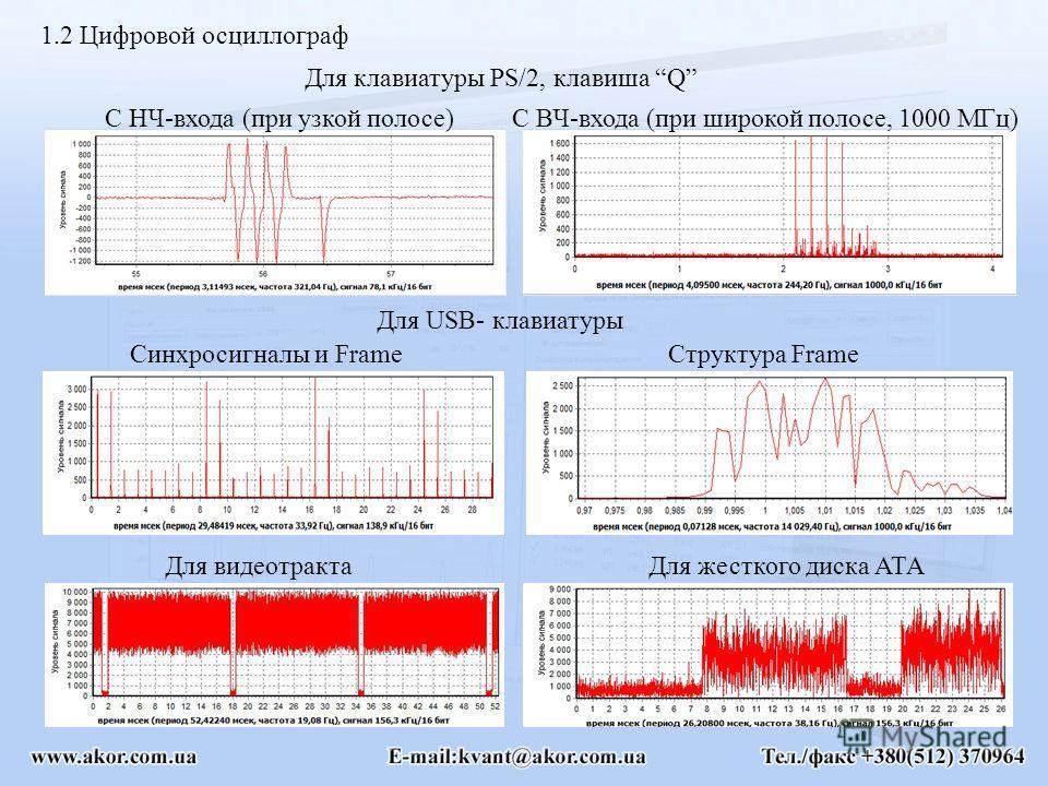 1.2 Цифровой осциллограф Для клавиатуры PS/2, клавиша Q С НЧ-входа (при узкой полосе)С ВЧ-входа (при широкой полосе, 1000 МГц) Для USB- клавиатуры Структура FrameСинхросигналы и Frame Для видеотрактаДля жесткого диска АТА