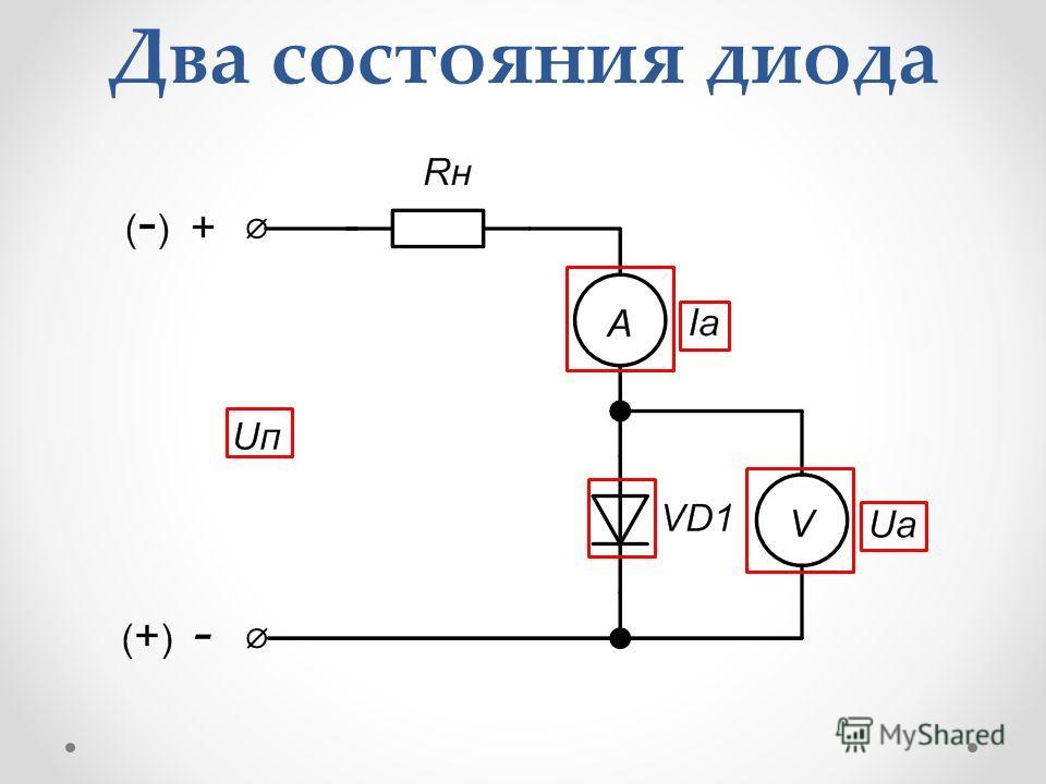 Диодом называется полупроводниковый прибор с одним выпрямляющим электрическим p-n переходом, имеющий два вывода: анодный и катодный. Рассмотрим принцип работы диода, его вольтамперные характеристики и основные параметры.