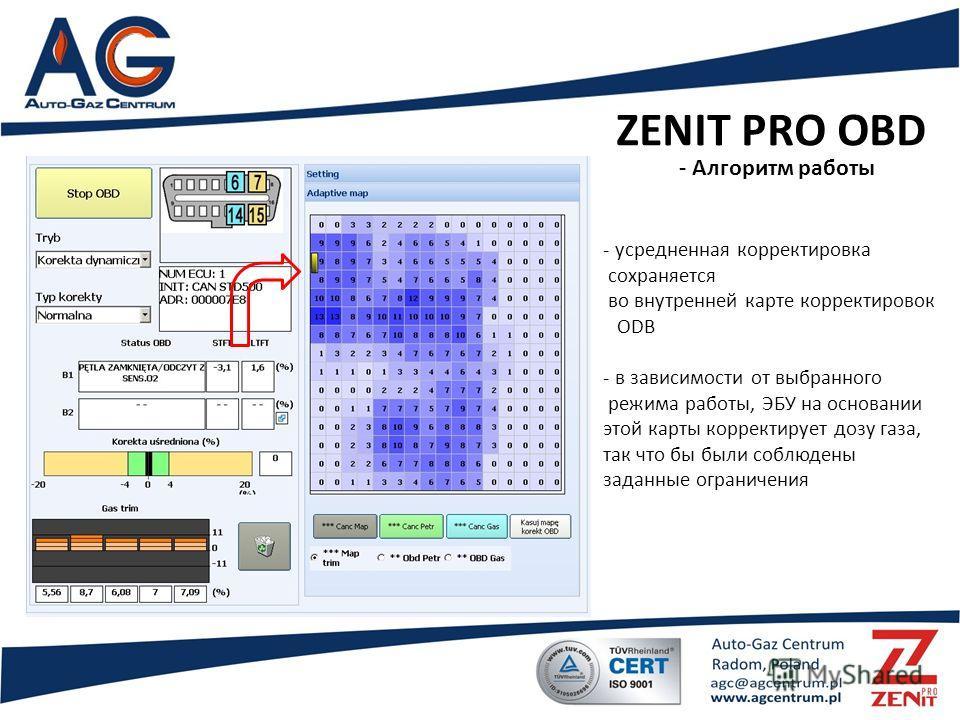 ZENIT PRO OBD - Алгоритм работы - усредненная корректировка сохраняется во внутренней карте корректировок ODB - в зависимости от выбранного режима работы, ЭБУ на основании этой карты корректирует дозу газа, так что бы были соблюдены заданные ограниче