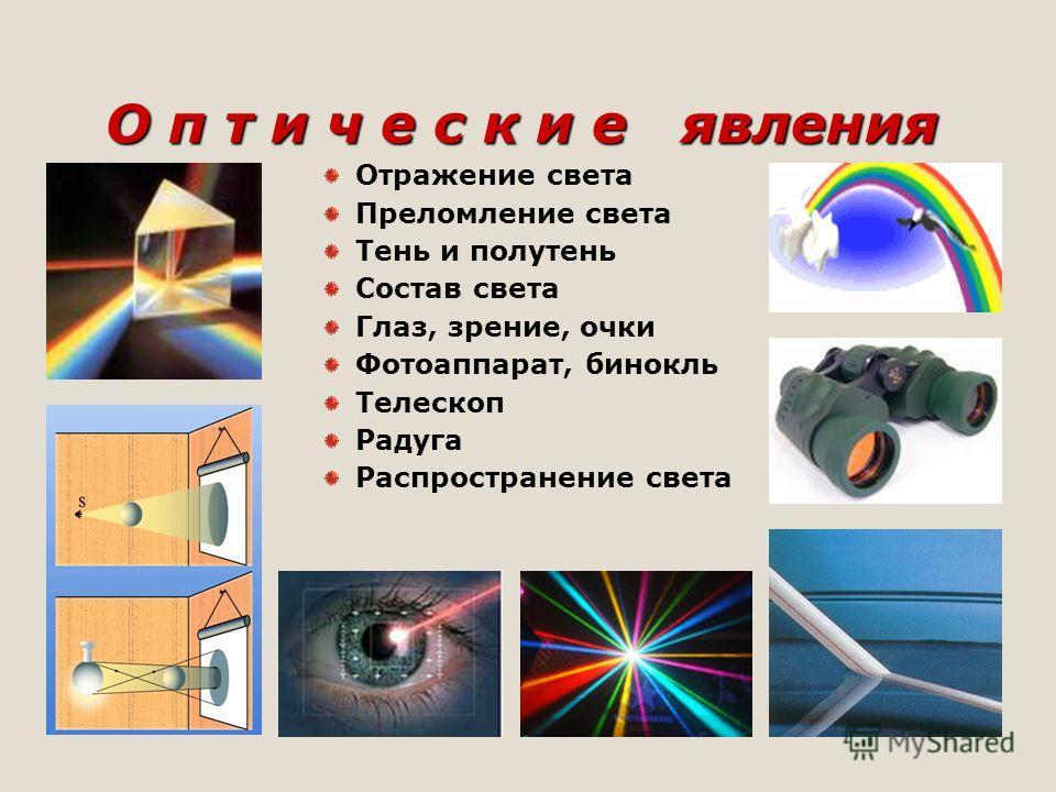 О п т и ч е с к и е явления Отражение света Преломление света Тень и полутень Состав света Глаз, зрение, очки Фотоаппарат, бинокль Телескоп Радуга Распространение света