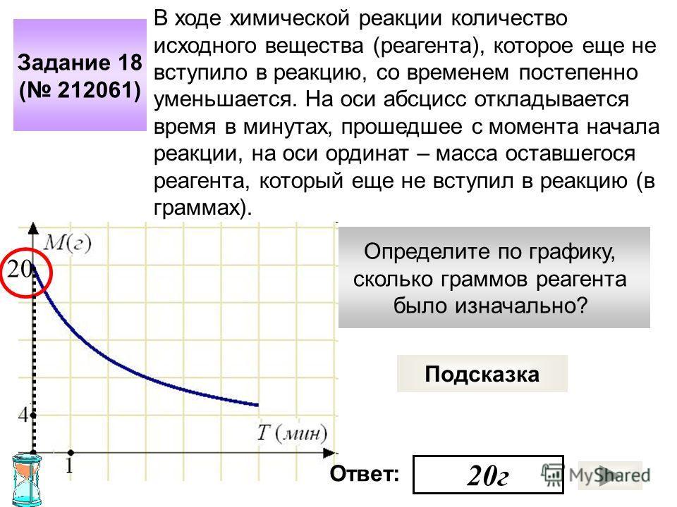 Определите по графику, сколько граммов реагента было изначально? Задание 18 ( 212061) Подсказка В ходе химической реакции количество исходного вещества (реагента), которое еще не вступило в реакцию, со временем постепенно уменьшается. На оси абсцисс