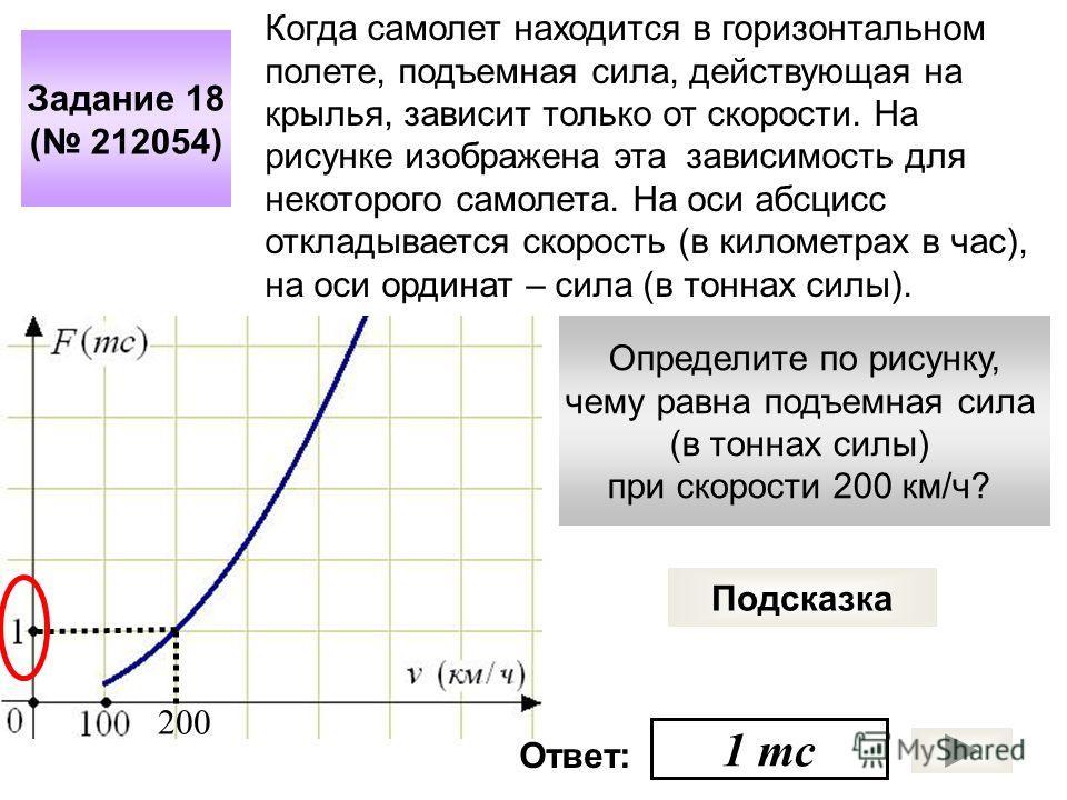 Определите по рисунку, чему равна подъемная сила (в тоннах силы) при скорости 200 км/ч? Задание 18 ( 212054) Подсказка Ответ: Когда самолет находится в горизонтальном полете, подъемная сила, действующая на крылья, зависит только от скорости. На рисун