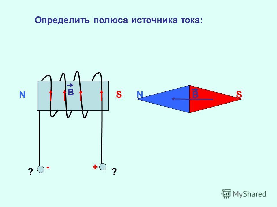 NS ?? SN В +- Определить полюса источника тока: В