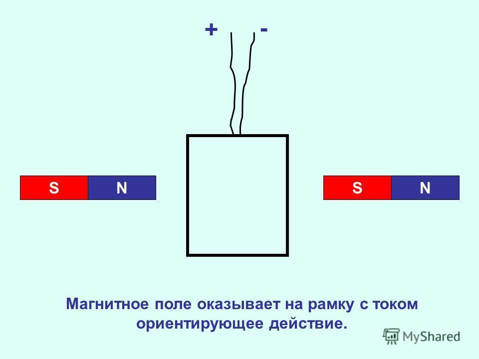 NSNS + - Магнитное поле оказывает на рамку с током ориентирующее действие.