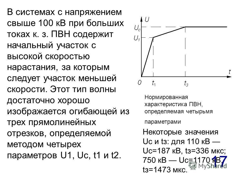17 В системах с напряжением свыше 100 кВ при больших токах к. з. ПВН содержит начальный участок с высокой скоростью нарастания, за которым следует участок меньшей скорости. Этот тип волны достаточно хорошо изображается огибающей из трех прямолинейных