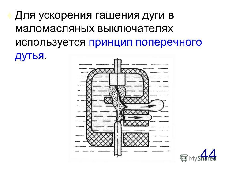 44 t Для ускорения гашения дуги в маломасляных выключателях используется принцип поперечного дутья.