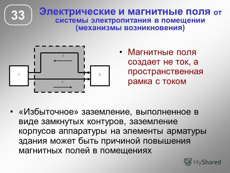 Электрические и магнитные поля от системы электропитания в помещении (механизмы возникновения) 33 Магнитные поля создает не ток, а пространственная рамка с током 1 J 2 J «Избыточное» заземление, выполненное в виде замкнутых контуров, заземление корпу