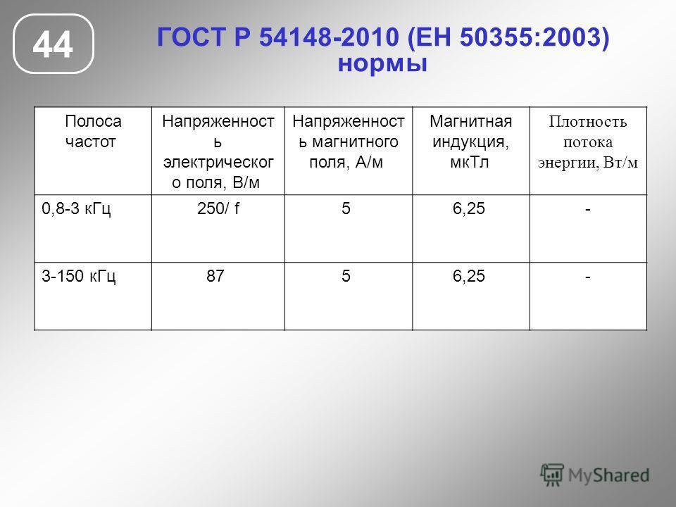 ГОСТ Р 54148-2010 (ЕН 50355:2003) нормы 44 Полоса частот Напряженност ь электрическог о поля, В/м Напряженност ь магнитного поля, А/м Магнитная индукция, мкТл Плотность потока энергии, Вт/м 0,8-3 кГц250/ f5 6,25 - 3-150 кГц87 5 6,25 -
