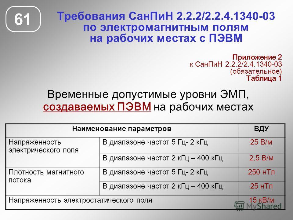 Требования СанПиН 2.2.2/2.2.4.1340-03 по электромагнитным полям на рабочих местах с ПЭВМ 61 Приложение 2 к СанПиН 2.2.2/2.4.1340-03 (обязательное) Таблица 1 Наименование параметровВДУ Напряженность электрического поля В диапазоне частот 5 Гц- 2 кГц25