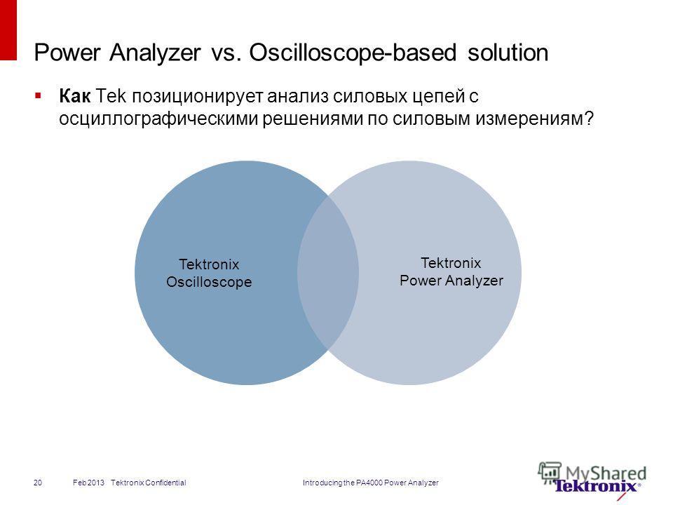 Feb 2013 Tektronix ConfidentialIntroducing the PA4000 Power Analyzer20 Power Analyzer vs. Oscilloscope-based solution Tektronix Oscilloscope Tektronix Power Analyzer Как Tek позиционирует анализ силовых цепей с осциллографическими решениями по силовы