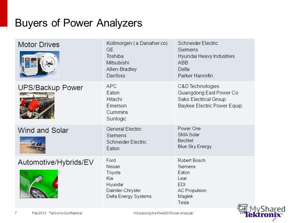 Buyers of Power Analyzers Feb 2013 Tektronix ConfidentialIntroducing the PA4000 Power Analyzer7 Motor Drives Kollmorgen ( a Danaher co) GE Toshiba Mitsubishi Allen-Bradley Danfoss Schneider Electric Siemens Hyundai Heavy Industries ABB Delta Parker H