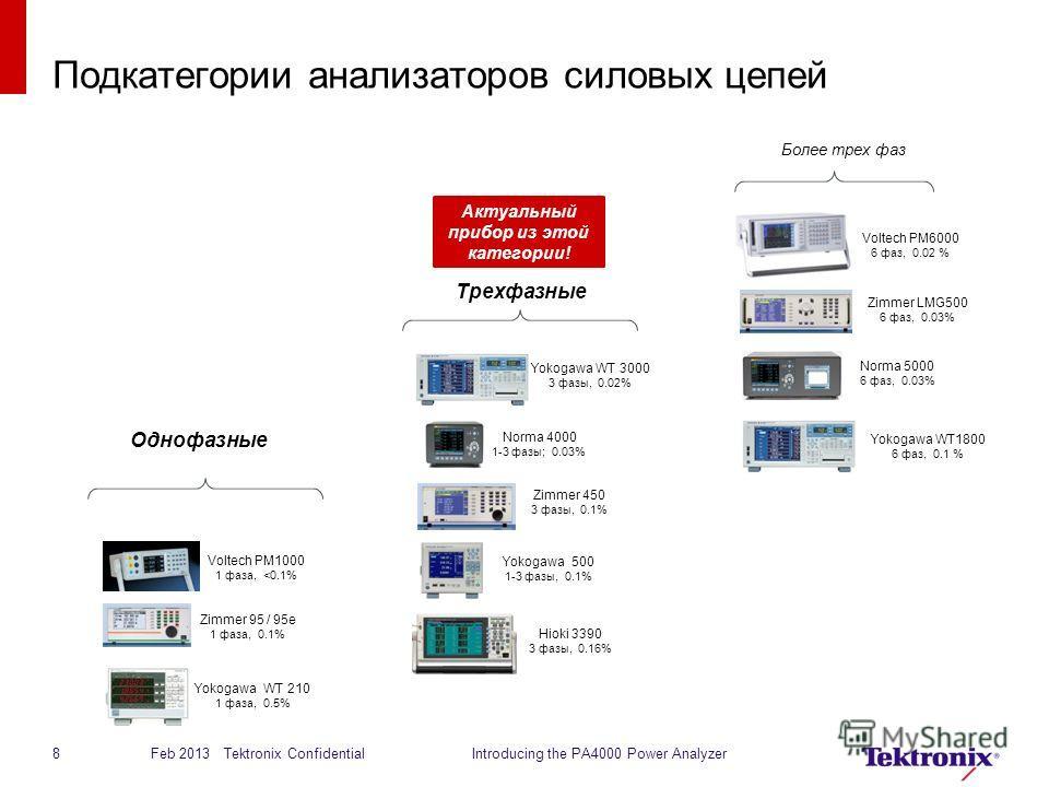 8 Подкатегории анализаторов силовых цепей Hioki 3390 3 фазы, 0.16% Norma 4000 1-3 фазы; 0.03% Zimmer 450 3 фазы, 0.1% Yokogawa 500 1-3 фазы, 0.1% Актуальный прибор из этой категории! Трехфазные Yokogawa WT 3000 3 фазы, 0.02% Voltech PM1000 1 фаза,