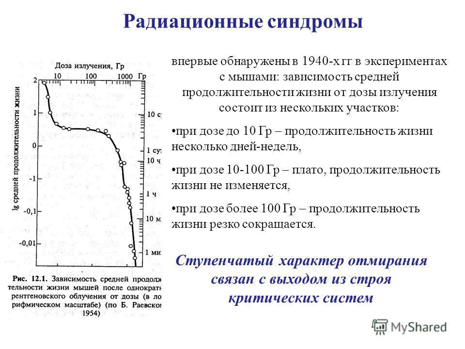 Радиационные синдромы впервые обнаружены в 1940-х гг в экспериментах с мышами: зависимость средней продолжительности жизни от дозы излучения состоит из нескольких участков: при дозе до 10 Гр – продолжительность жизни несколько дней-недель, при дозе 1