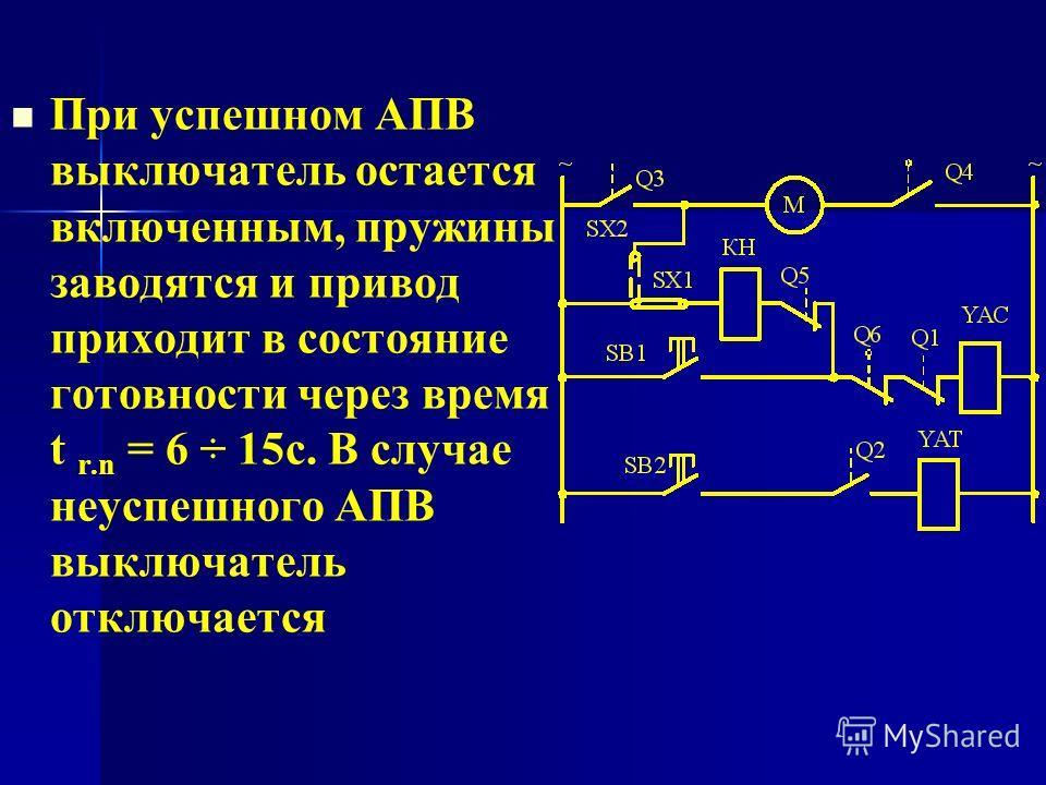 При успешном АПВ выключатель остается включенным, пружины заводятся и привод приходит в состояние готовности через время t r.n = 6 ÷ 15с. В случае неуспешного АПВ выключатель отключается