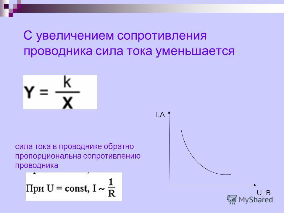С увеличением сопротивления проводника сила тока уменьшается сила тока в проводнике обратно пропорциональна сопротивлению проводника I,А U, В
