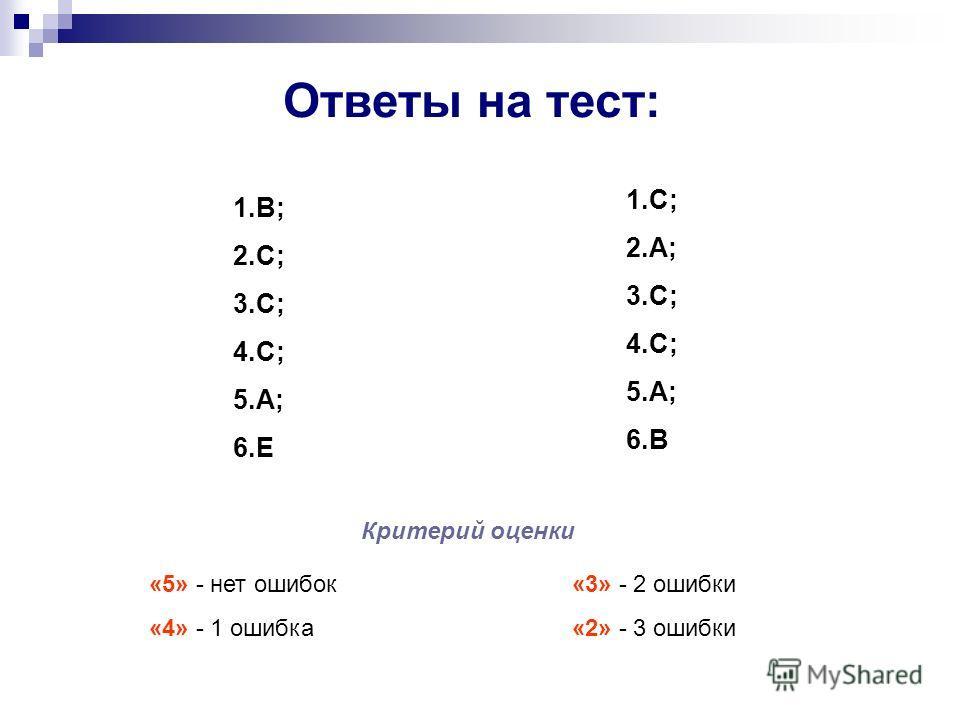 Ответы на тест: 1.В; 2.С; 3.С; 4.С; 5.А; 6.Е 1.С; 2.А; 3.С; 4.С; 5.А; 6.В «5» - нет ошибок «4» - 1 ошибка «3» - 2 ошибки «2» - 3 ошибки Критерий оценки