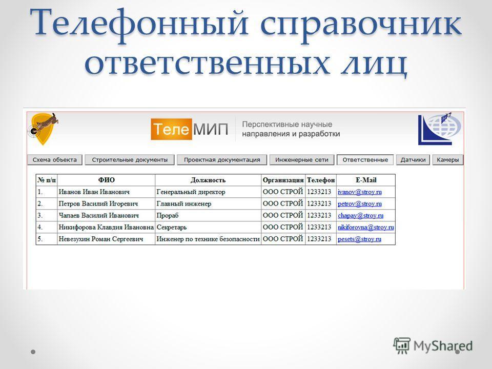 Телефонный справочник ответственных лиц