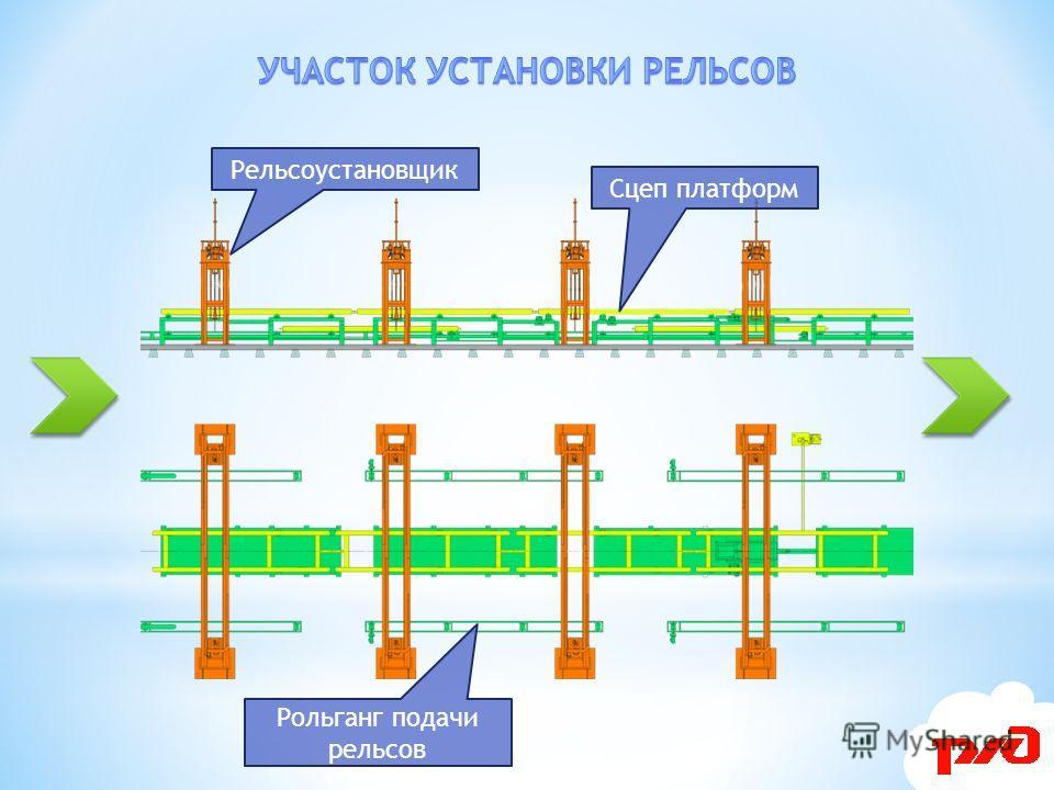 Рельсоустановщик Рольганг подачи рельсов Сцеп платформ