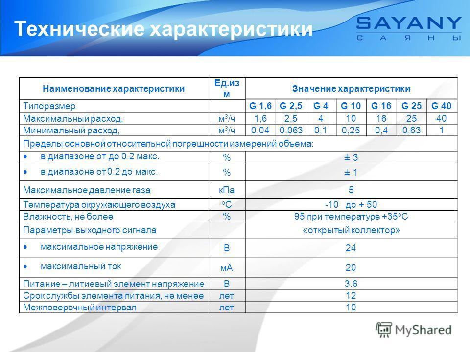 Технические характеристики Наименование характеристики Ед.из м Значение характеристики Типоразмер G 1,6G 2,5G 4G 4G 10G 16G 25G 40 Максимальный расход,м 3 /ч1,62,5410162540 Минимальный расход,м 3 /ч0,040,0630,10,250,40,631 Пределы основной относитель