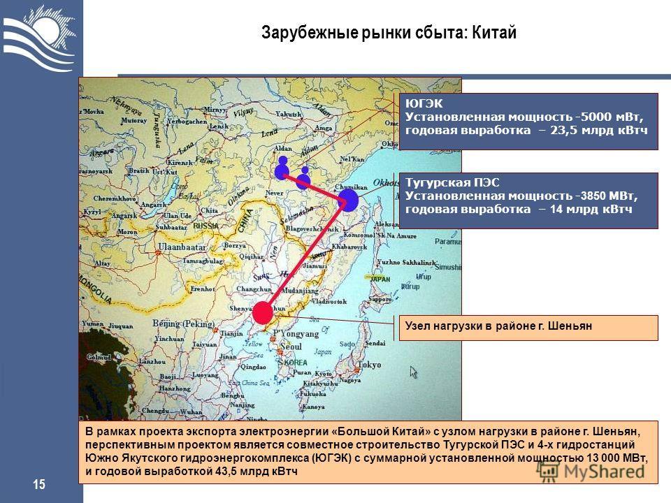 15 В рамках проекта экспорта электроэнергии «Большой Китай» с узлом нагрузки в районе г. Шеньян, перспективным проектом является совместное строительство Тугурской ПЭС и 4-х гидростанций Южно Якутского гидроэнергокомплекса (ЮГЭК) с суммарной установл