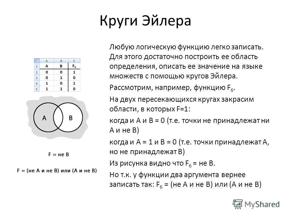 Любую логическую функцию легко записать. Для этого достаточно построить ее область определения, описать ее значение на языке множеств с помощью кругов Эйлера. Рассмотрим, например, функцию F 6. На двух пересекающихся кругах закрасим области, в которы