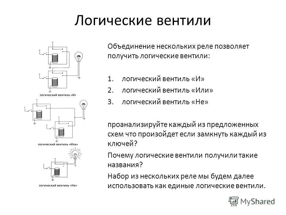 Объединение нескольких реле позволяет получить логические вентили: 1.логический вентиль «И» 2.логический вентиль «Или» 3.логический вентиль «Не» проанализируйте каждый из предложенных схем что произойдет если замкнуть каждый из ключей? Почему логичес