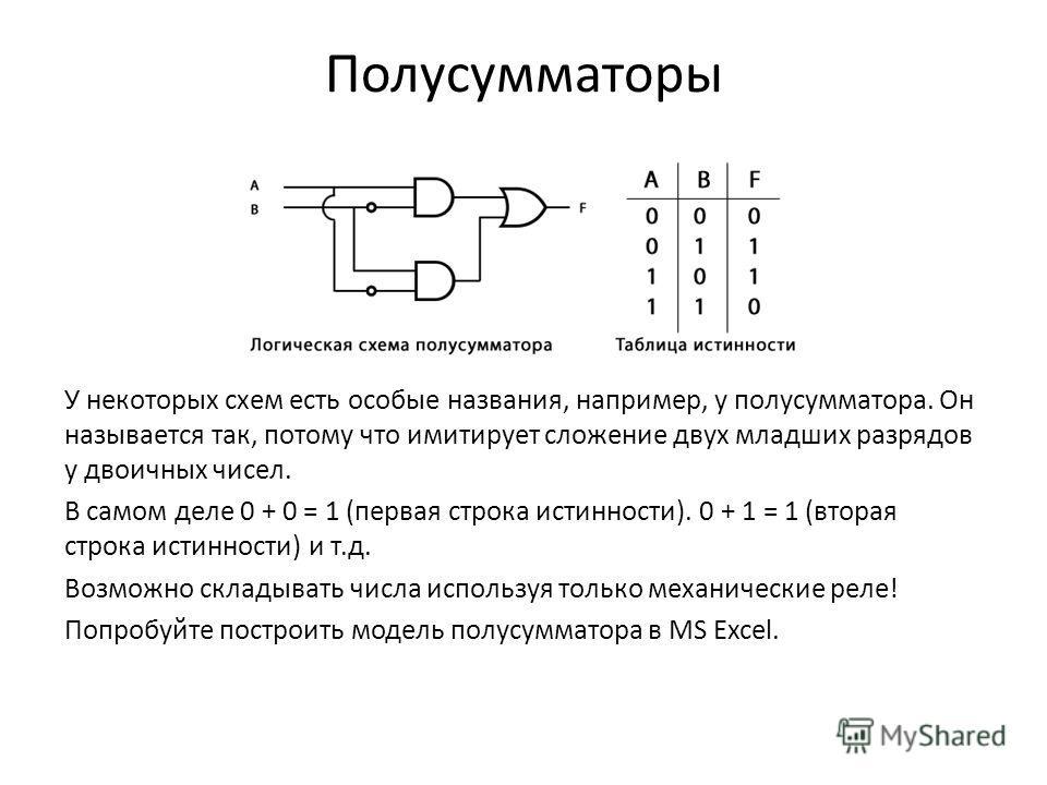 У некоторых схем есть особые названия, например, у полусумматора. Он называется так, потому что имитирует сложение двух младших разрядов у двоичных чисел. В самом деле 0 + 0 = 1 (первая строка истинности). 0 + 1 = 1 (вторая строка истинности) и т.д.