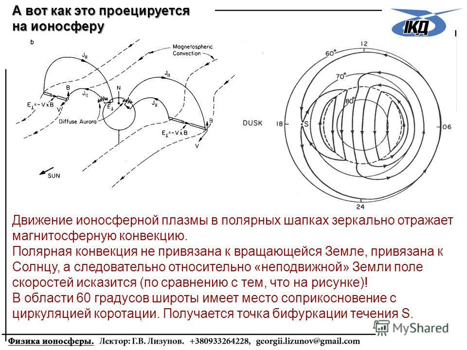 Движение ионосферной плазмы в полярных шапках зеркально отражает магнитосферную конвекцию. Полярная конвекция не привязана к вращающейся Земле, привязана к Солнцу, а следовательно относительно «неподвижной» Земли поле скоростей исказится (по сравнени