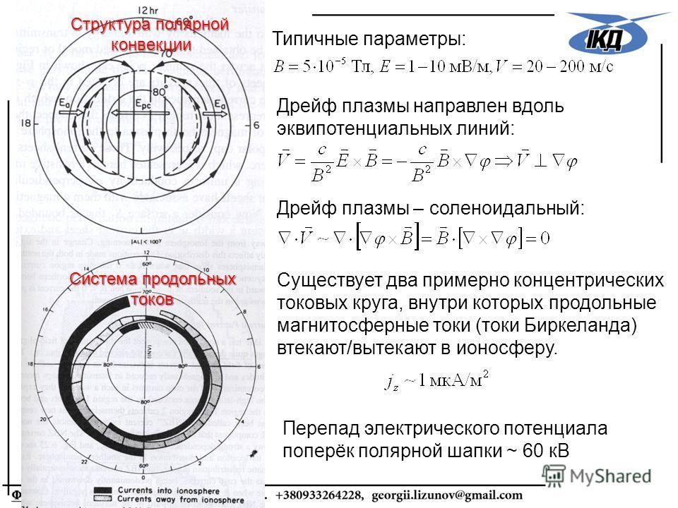 Структура полярной конвекции Типичные параметры: Дрейф плазмы направлен вдоль эквипотенциальных линий: Дрейф плазмы – соленоидальный: Система продольных токов Существует два примерно концентрических токовых круга, внутри которых продольные магнитосфе