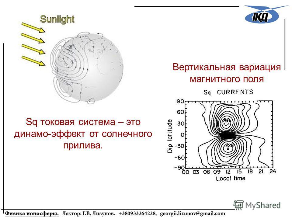 Sq токовая система – это динамо-эффект от солнечного прилива. Вертикальная вариация магнитного поля