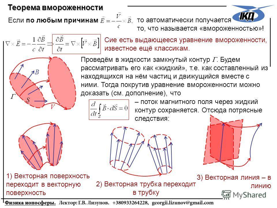 Теорема вмороженности Если по любым причинам Сие есть выдающееся уравнение вмороженности, известное ещё классикам. Проведём в жидкости замкнутый контур. Будем рассматривать его как «жидкий», т.е. как составленный из находящихся на нём частиц и движущ