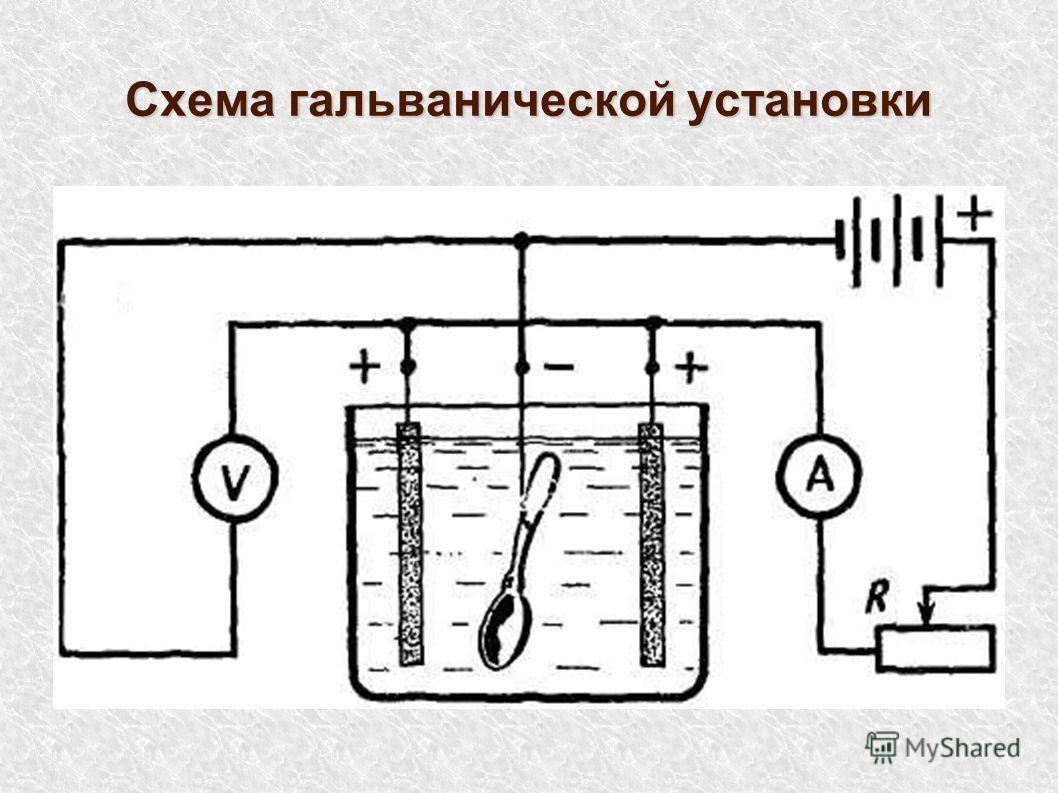 Схема гальванической установки