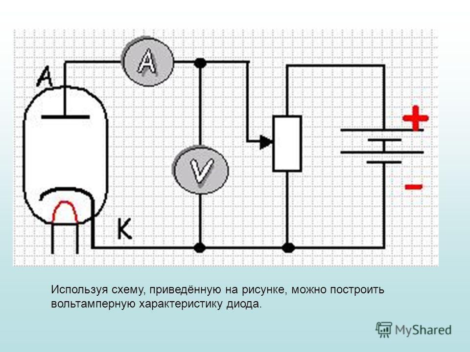 Используя схему, приведённую на рисунке, можно построить вольтамперную характеристику диода.